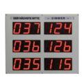 Aufruf-Display, Wartenummernanzeige, Warteraumdisplay, Anzeige im Wartezimmer, Aufrufnummer, Anzeigetafel
